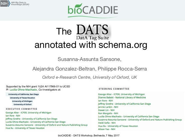 Supported by the NIH grant 1U24 AI117966-01 to UCSD PI , Co-Investigators at: The annotated with schema.org Susanna-Assunt...