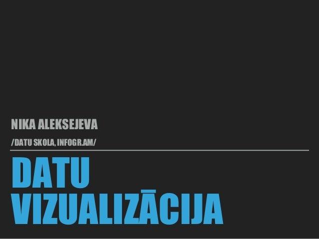 DATU VIZUALIZĀCIJA NIKA ALEKSEJEVA /DATU SKOLA, INFOGR.AM/