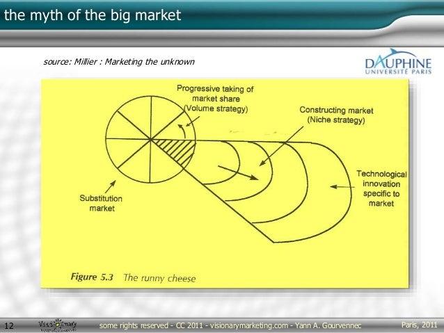 the myth of the big market Paris, 2011some rights reserved - CC 2011 - visionarymarketing.com - Yann A. Gourvennec12 sourc...