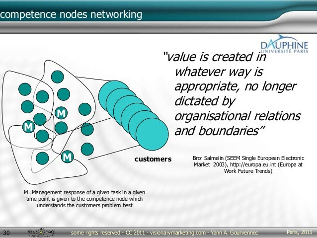 """Paris, 2011some rights reserved - CC 2011 - visionarymarketing.com - Yann A. Gourvennec30 competence nodes networking """"val..."""