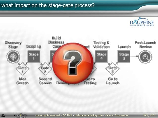 Paris, 2011some rights reserved - CC 2011 - visionarymarketing.com - Yann A. Gourvennec32 what impact on the stage-gate pr...