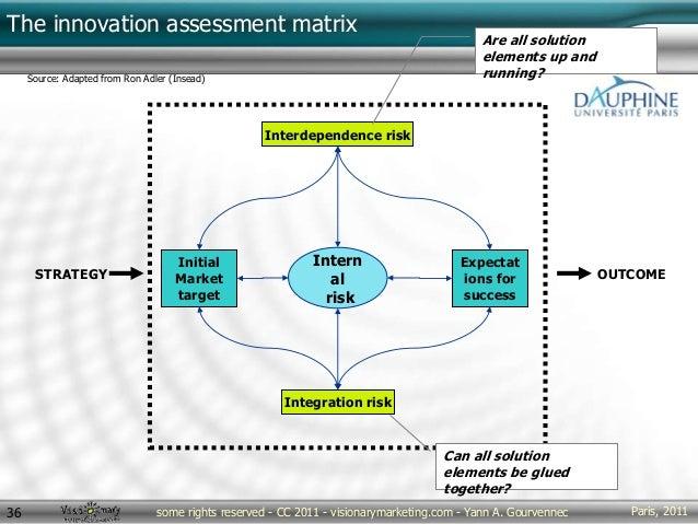 Paris, 2011some rights reserved - CC 2011 - visionarymarketing.com - Yann A. Gourvennec36 The innovation assessment matrix...