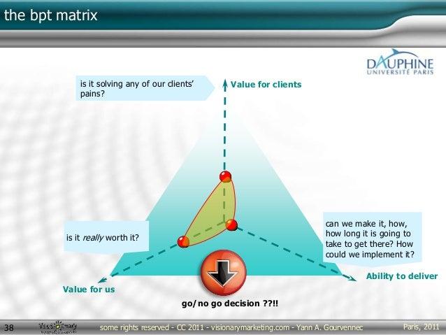 Paris, 2011some rights reserved - CC 2011 - visionarymarketing.com - Yann A. Gourvennec38 the bpt matrix is it solving any...