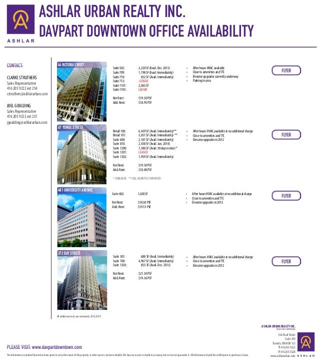 ASHLAR URBAN REALTY INC. DAVPART DOWNTOWN OFFICE AVAILABILITY CONTACT:  44 VICTORIA STREET    Sales Representative 416 20...