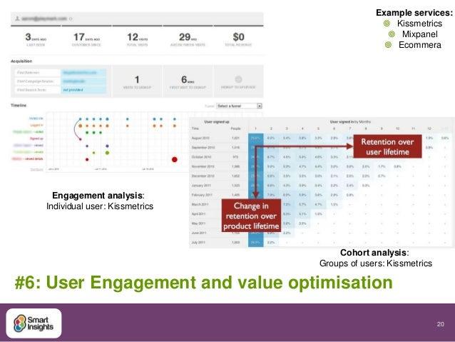 Example services:   Kissmetrics   Mixpanel   Ecommera  20  Engagement analysis:  Individual user: Kissmetrics  Cohort a...