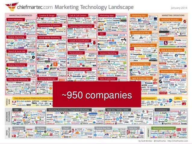 9  ~950 companies