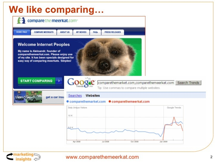 We like comparing… www.comparethemeerkat.com