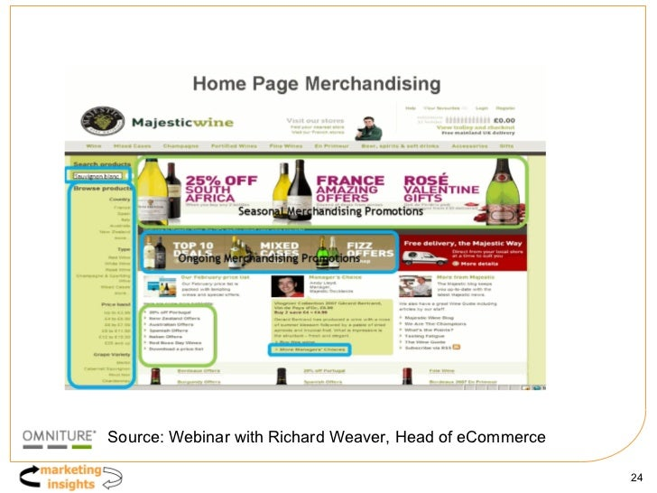 Source: Webinar with Richard Weaver, Head of eCommerce