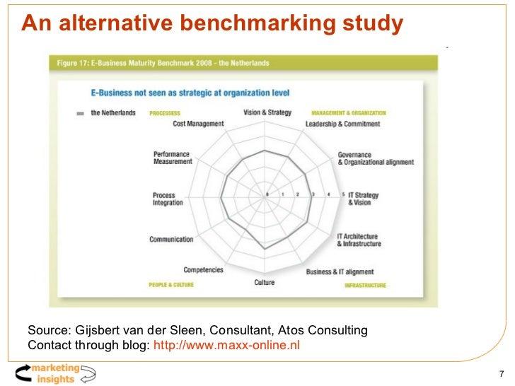 An alternative benchmarking study Source: Gijsbert van der Sleen, Consultant, Atos Consulting Contact through blog:  http:...