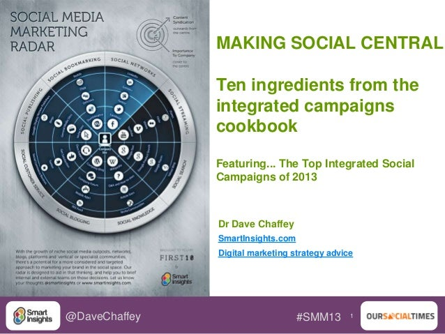 MAKING SOCIAL CENTRAL Ten ingredients from the integrated campaigns cookbook Featuring... The Top Integrated Social Campai...
