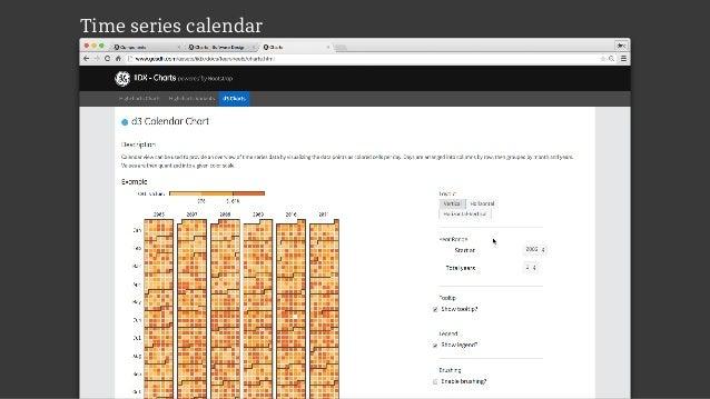 Time series calendar