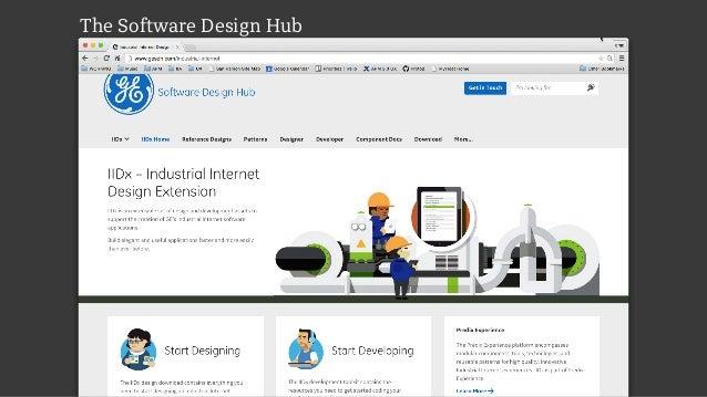 The Software Design Hub
