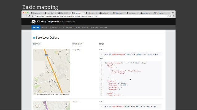 Basic mapping