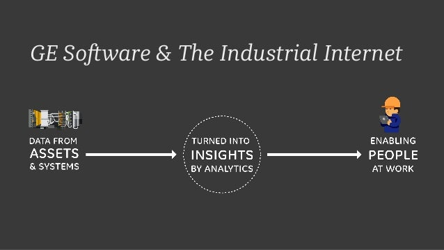 GE Software & The Industrial Internet