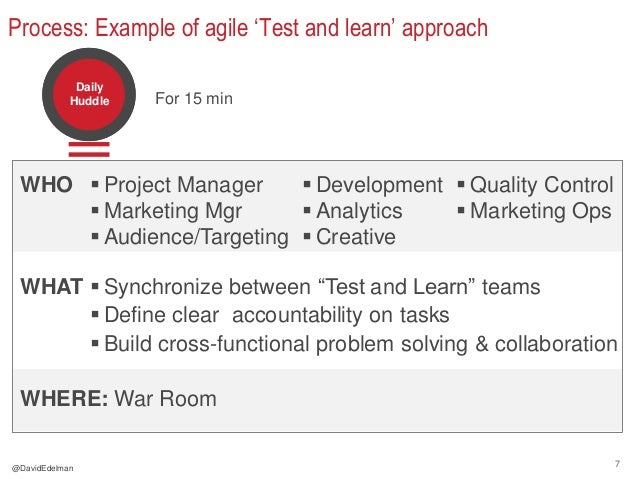 7 Process: Example of agile 'Test and learn' approach Daily Huddle Daily Huddle WHO  Project Manager  Marketing Mgr  Au...