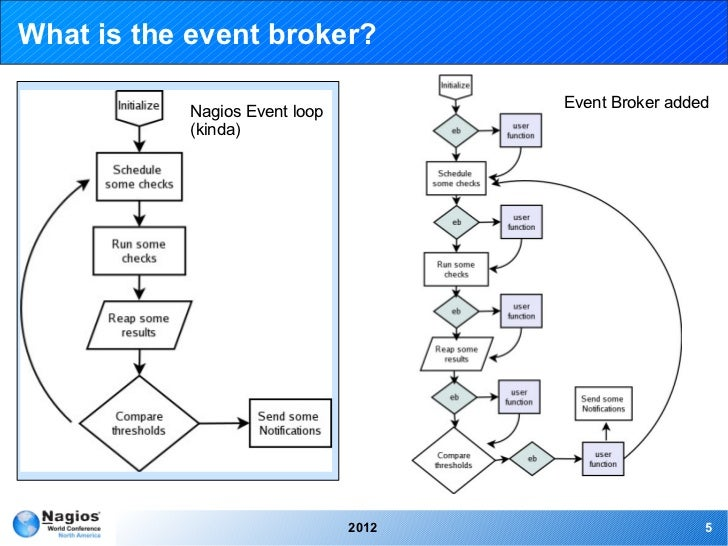 Best binary option trading platform helps