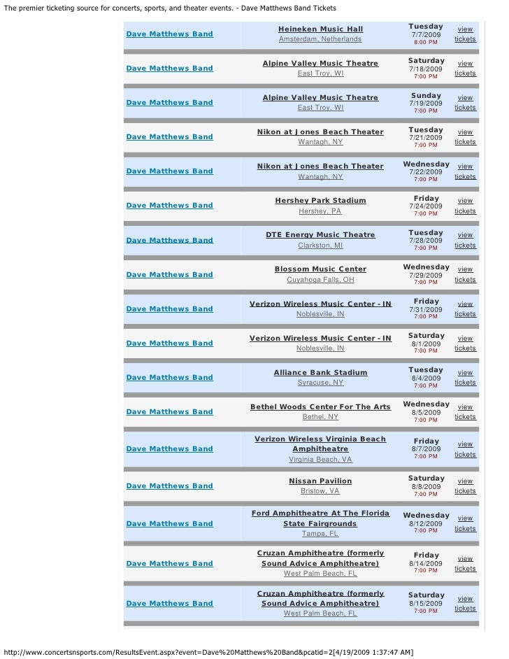 Dmb tour dates in Sydney