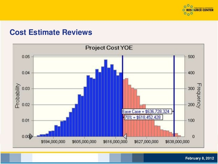 Cost Estimate Reviews                        February 8, 2012