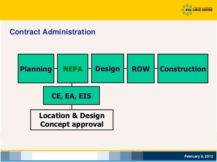 Contract Administration  Planning    NEPA       Design   ROW   Construction           CE, EA, EIS       Location & Design ...