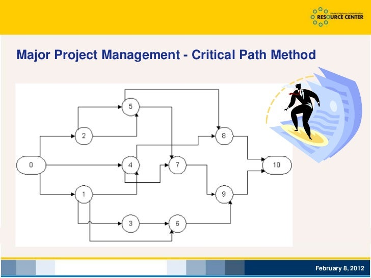 Major Project Management - Critical Path Method                                              February 8, 2012