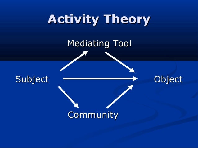 thesis activity theory Activity theory is a theory of understanding the unobservable mental processes of the human, and their response and perception to a stimulus.