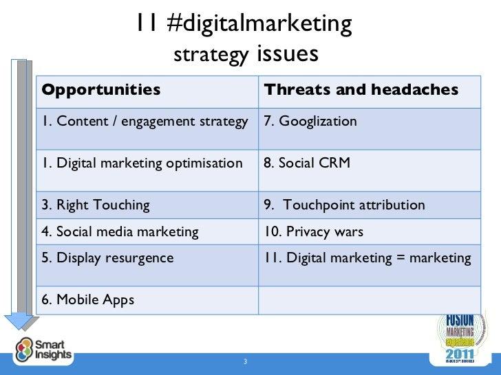digital marketing strategy chaffey pdf