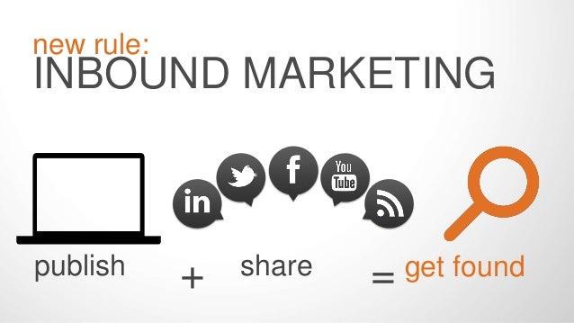 INBOUND MARKETING publish new rule: get foundshare+ =
