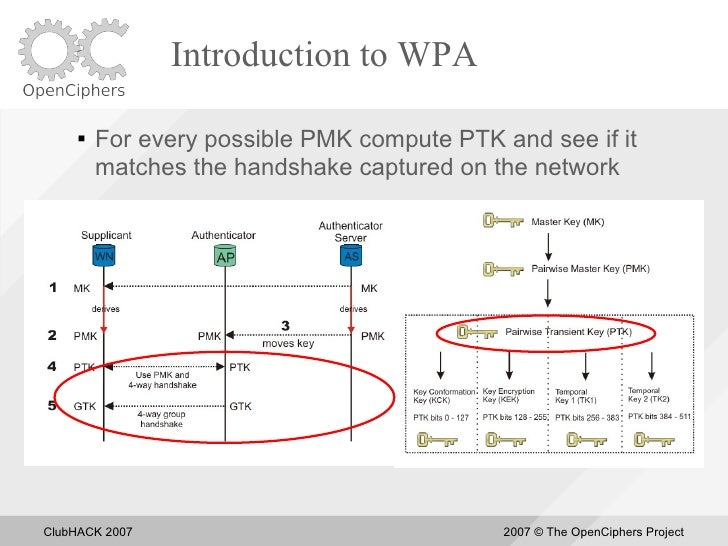 Introduction to WPA          For every possible PMK compute PTK and see if it          matches the handshake captured on ...