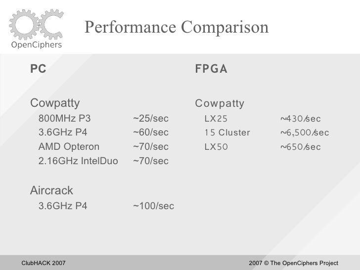 Performance Comparison    PC                               FPG A    Cowpatty                         Cowpatty      800MHz ...