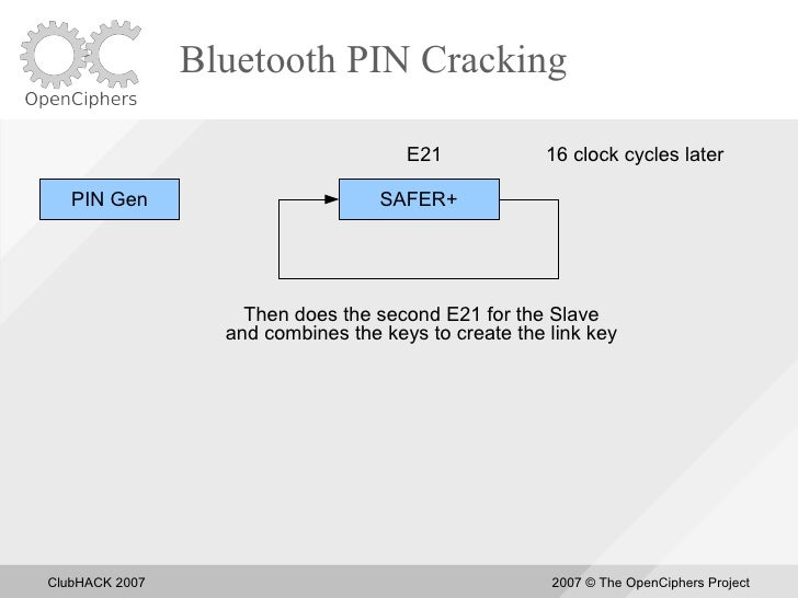 Bluetooth PIN Cracking                                        E21            16 clock cycles later     PIN Gen            ...