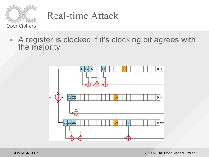 Real-time Attack       A register is clocked if it's clocking bit agrees with       the majority         ClubHACK 2007   ...