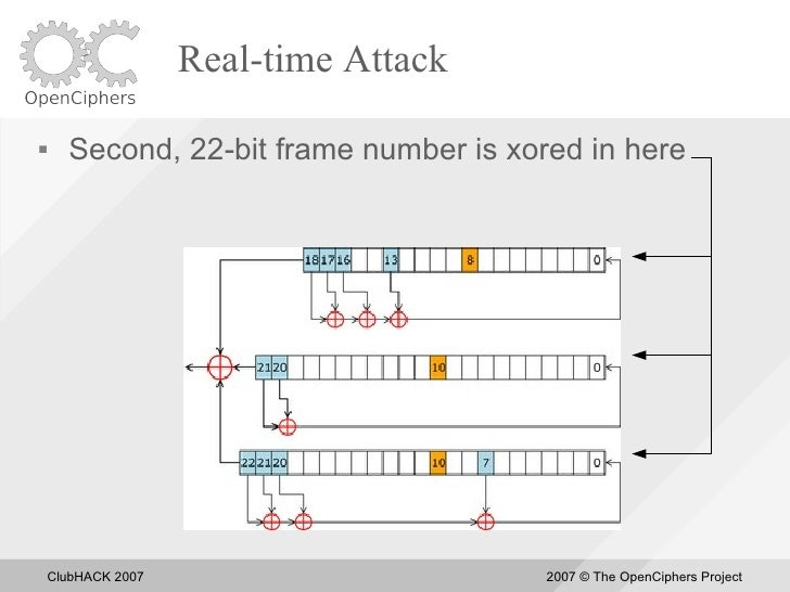 Real-time Attack       Second, 22-bit frame number is xored in here         ClubHACK 2007                       2007 © Th...