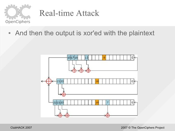 Real-time Attack       And then the output is xor'ed with the plaintext         ClubHACK 2007                         200...