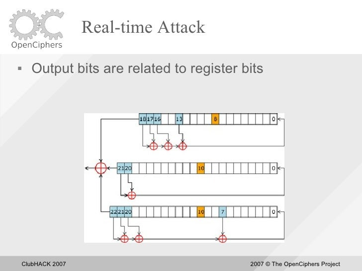 Real-time Attack       Output bits are related to register bits         ClubHACK 2007                          2007 © The...