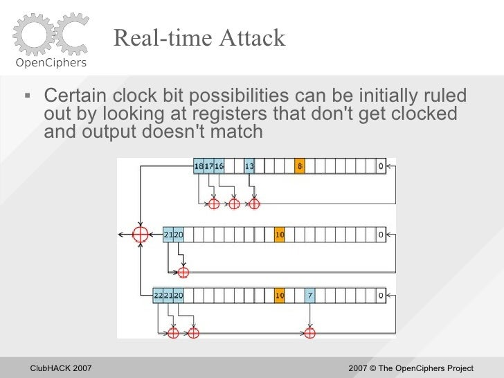Real-time Attack       Certain clock bit possibilities can be initially ruled       out by looking at registers that don'...