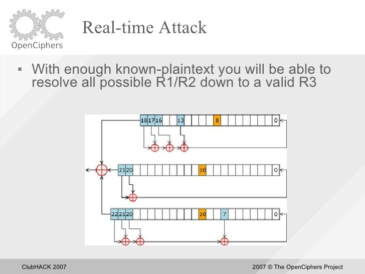 Real-time Attack       With enough known-plaintext you will be able to       resolve all possible R1/R2 down to a valid R...
