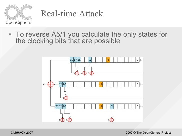 Real-time Attack       To reverse A5/1 you calculate the only states for       the clocking bits that are possible       ...