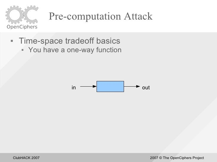 Pre-computation Attack       Time-space tradeoff basics            You have a one-way function                          ...