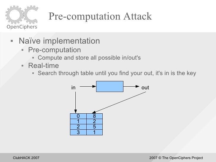 Pre-computation Attack       Naïve implementation            Pre-computation                 Compute and store all poss...