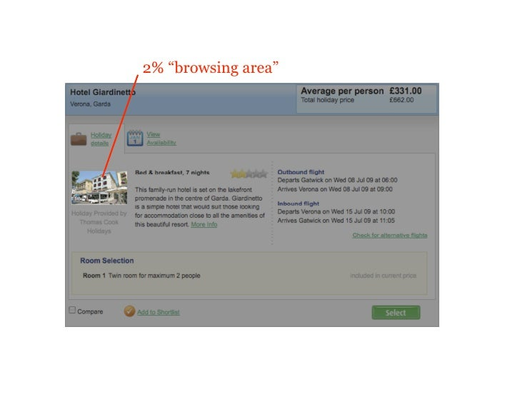 """2% """"browsing area"""""""