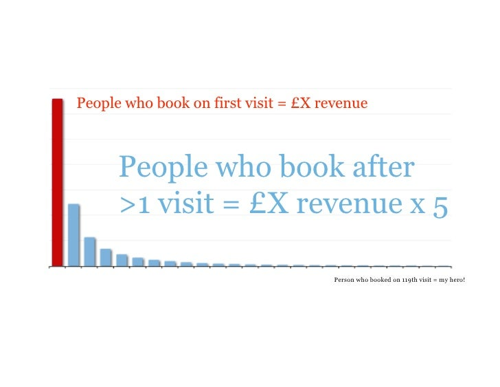 People who book on first visit = £X revenue          People who book after       >1 visit = £X revenue x 5                ...