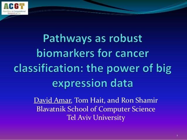 1 David Amar, Tom Hait, and Ron Shamir Blavatnik School of Computer Science Tel Aviv University