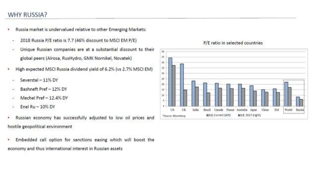 David Amaryan's Vision and Strategy for Balchug Capital Slide 3