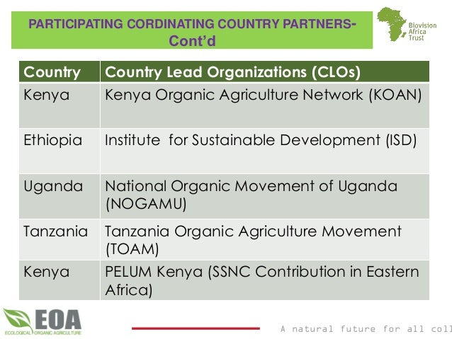 pelum kenya strategic plan 2013 2015 Following the success of the reconstruction of europe after world war ii through the marshall plan and  dod plays a critical role in strategic  2013, fas is.