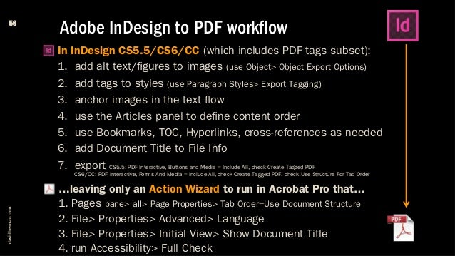 Demystifying WCAG 2 0: An Intro to Web, Office, InDesign, & PDF Acces…