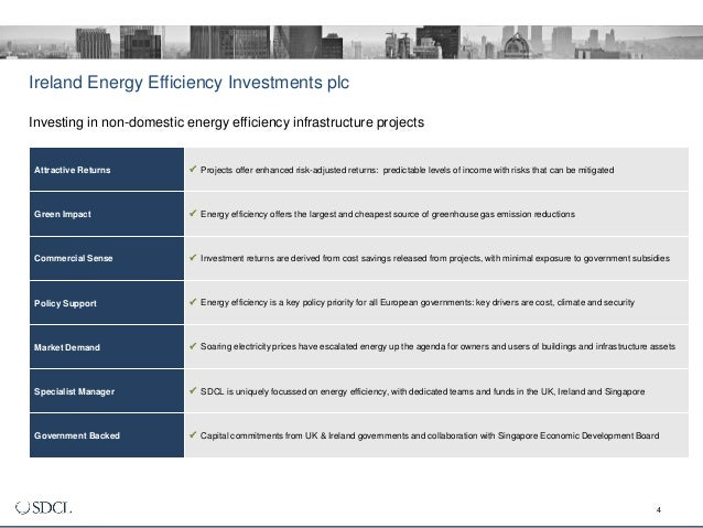 Financing Energy Efficiency Projects