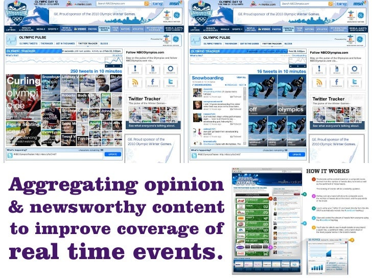 Brands stimulating and aggregating streams of relevant conversations and associated content.     Platforms for entering  a...