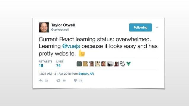 Today (on 24.5.2017) vs. AngularJS vs. React
