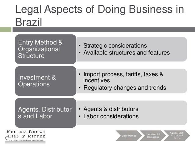 legal aspect of business plan