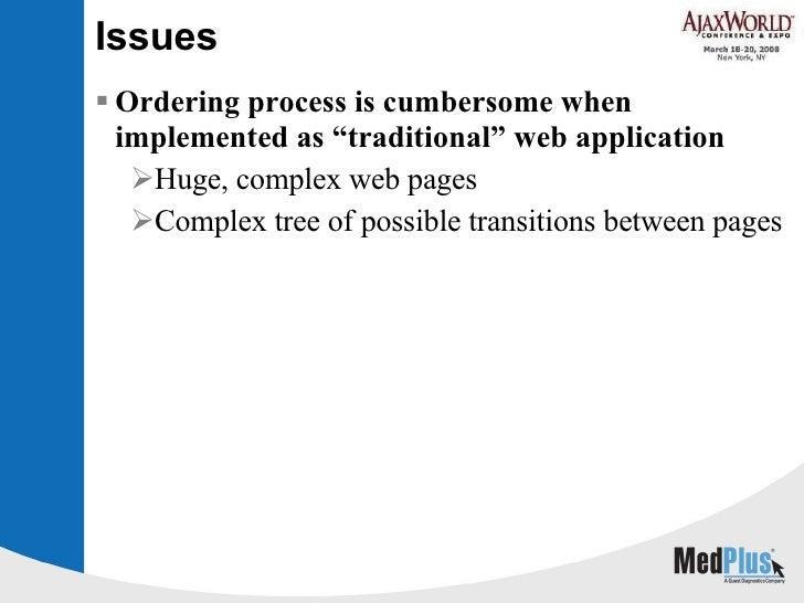 "Issues <ul><li>Ordering process is cumbersome when implemented as ""traditional"" web application </li></ul><ul><ul><li>Huge..."